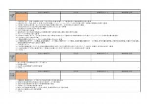 現況報告書(別記3)-2