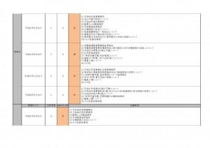 現況報告書(別記3)-5
