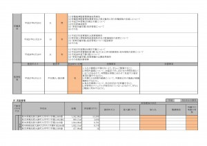 現況報告書(別記3)-6