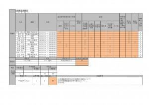 現況報告書(別記3)-4